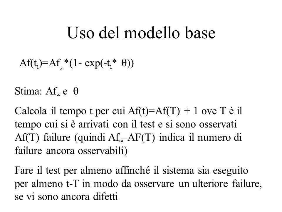 Uso del modello base Af(ti)=Af *(1- exp(-ti* )) Stima: Af¥ e 