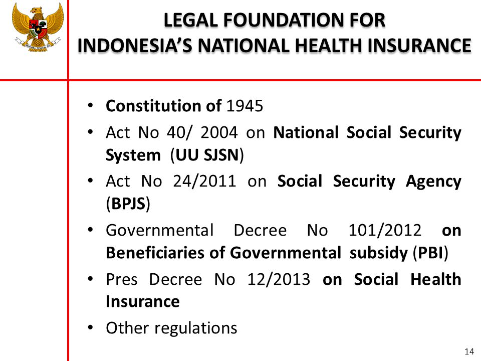 INDONESIA'S NATIONAL HEALTH INSURANCE