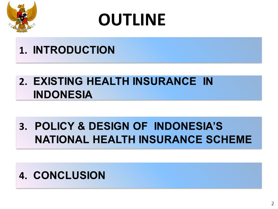 OUTLINE 1. INTRODUCTION 2. EXISTING HEALTH INSURANCE IN INDONESIA