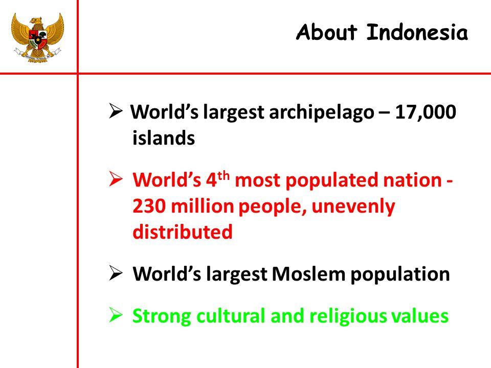 World's largest archipelago – 17,000 islands