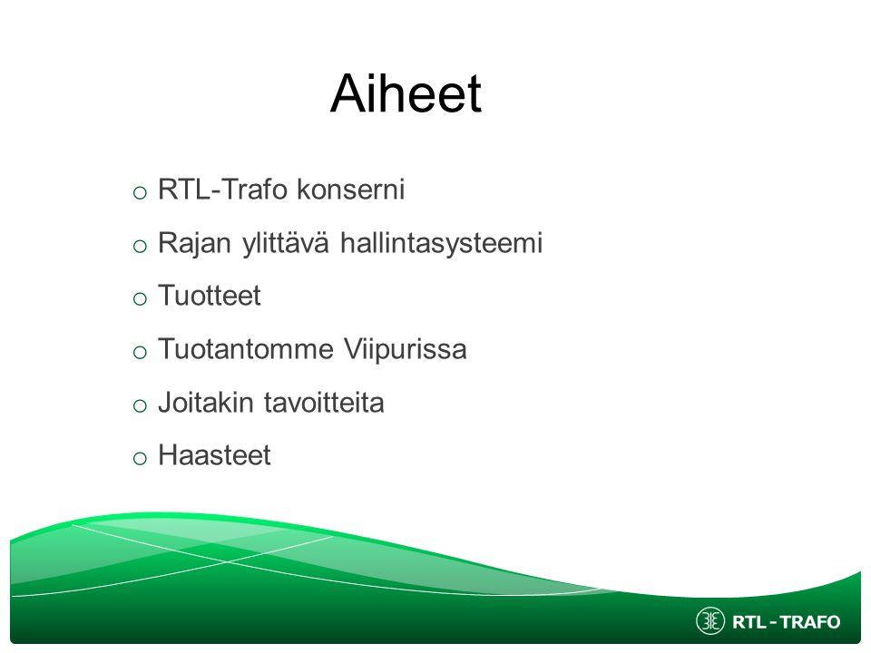 Aiheet RTL-Trafo konserni Rajan ylittävä hallintasysteemi Tuotteet