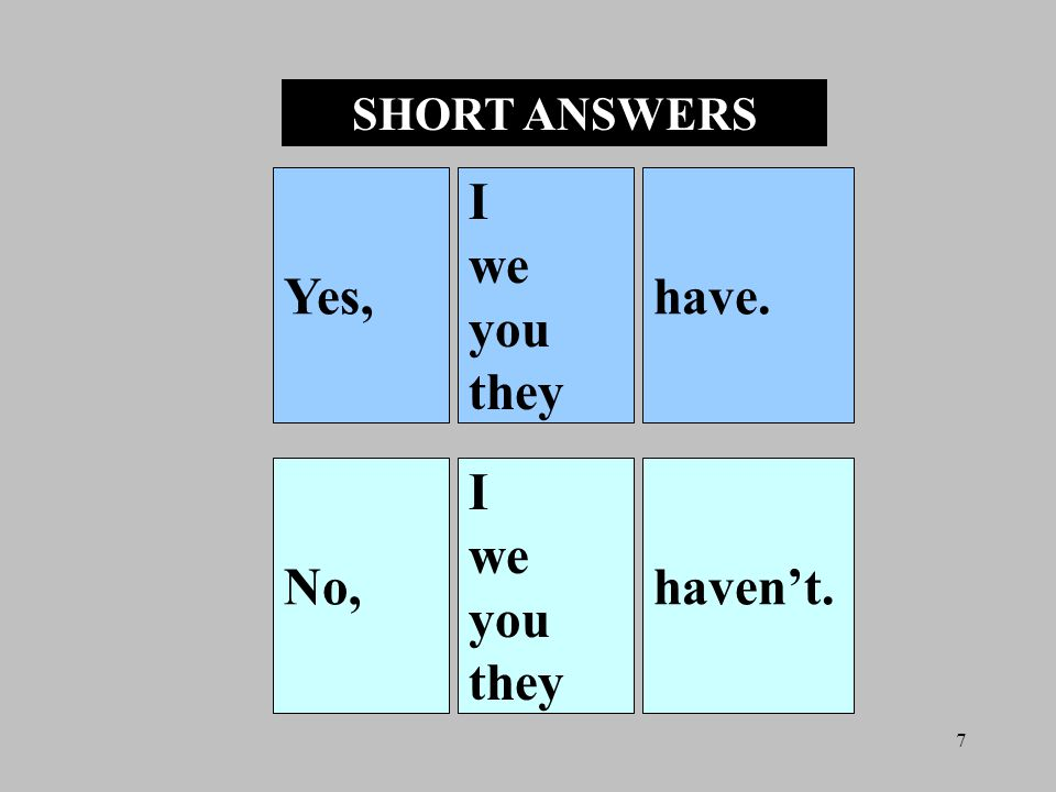 SHORT ANSWERS Yes, I we you they have. No, I we you they haven't.