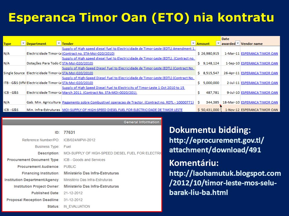 Esperanca Timor Oan (ETO) nia kontratu