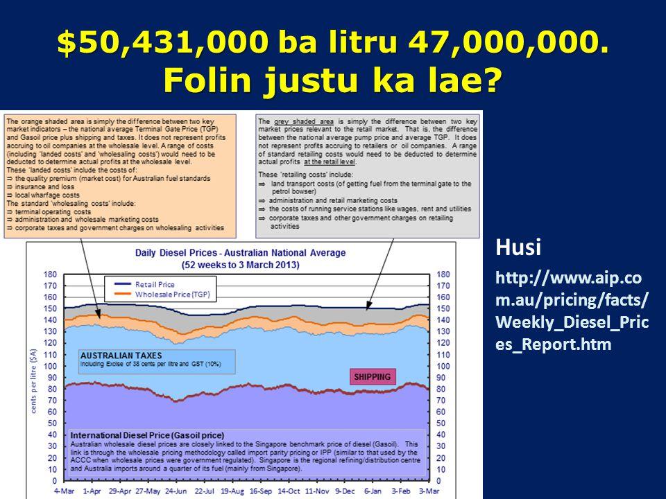 $50,431,000 ba litru 47,000,000. Folin justu ka lae