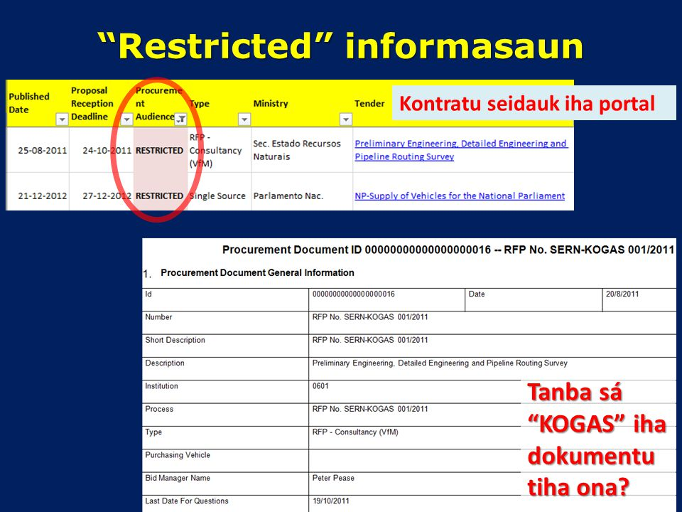 Restricted informasaun