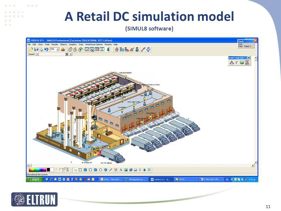 A Retail DC simulation model (SIMUL8 software)