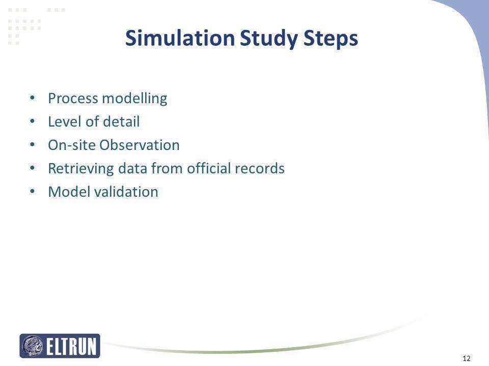 Simulation Study Steps