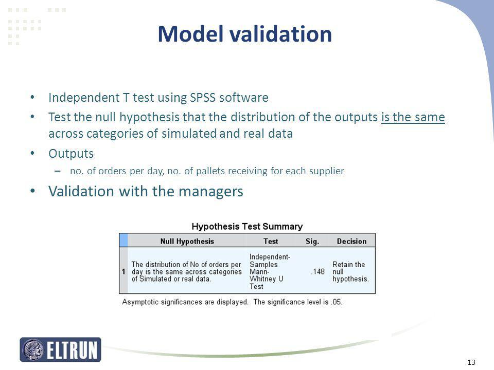 Model validation Validation with the managers