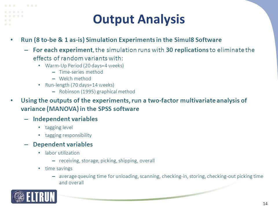 Output Analysis Run (8 to-be & 1 as-is) Simulation Experiments in the Simul8 Software.