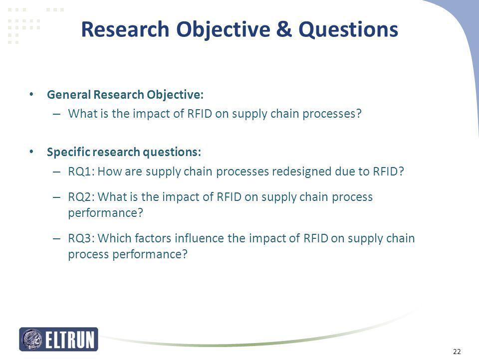 Research Objective & Questions
