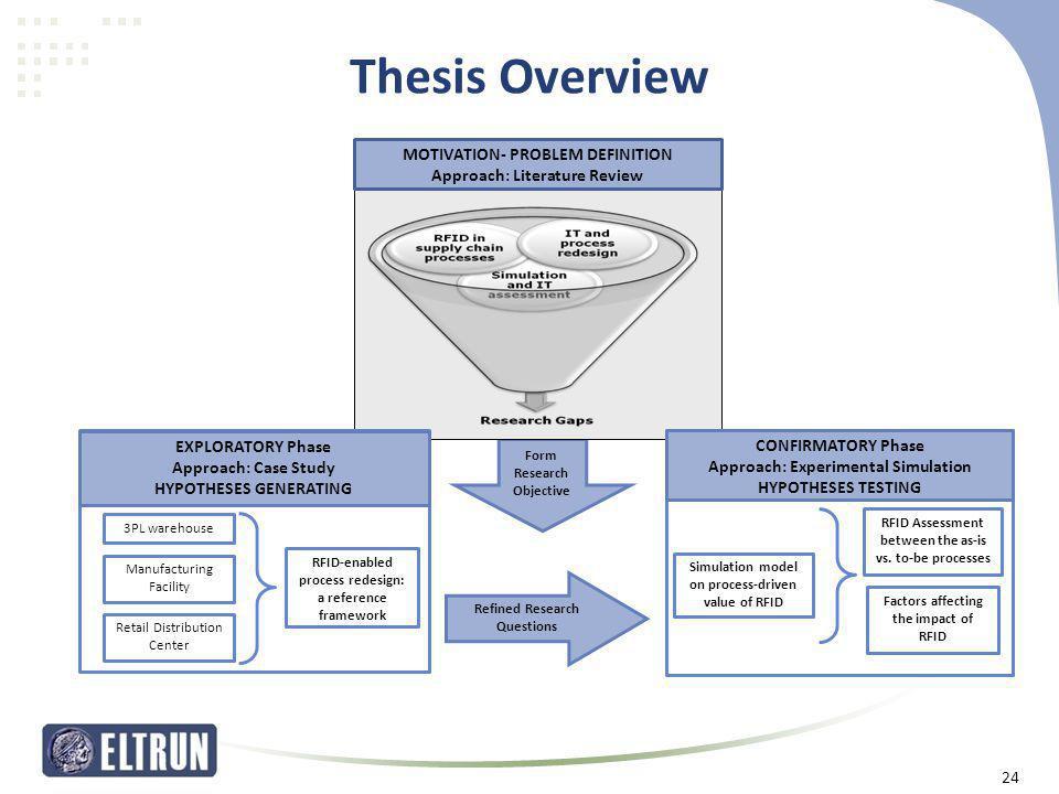 Thesis Overview MOTIVATION- PROBLEM DEFINITION