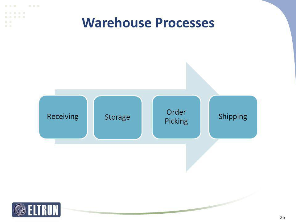 Warehouse Processes Receiving Storage Order Picking Shipping 26