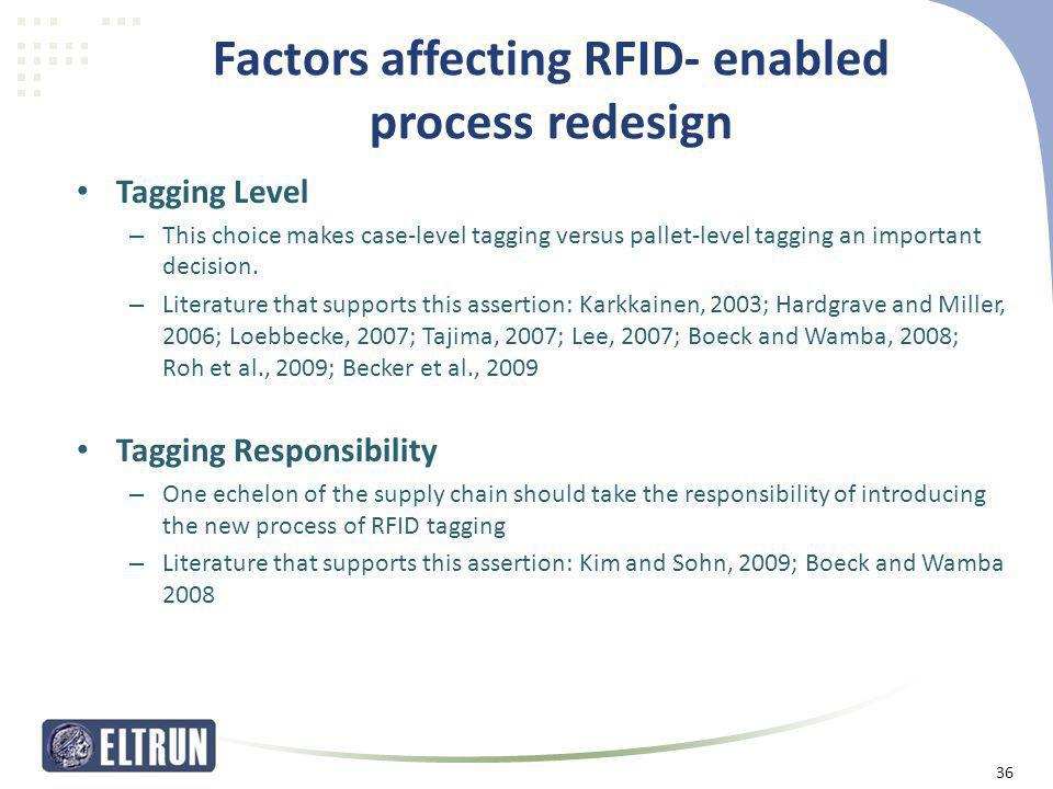 Factors affecting RFID- enabled process redesign