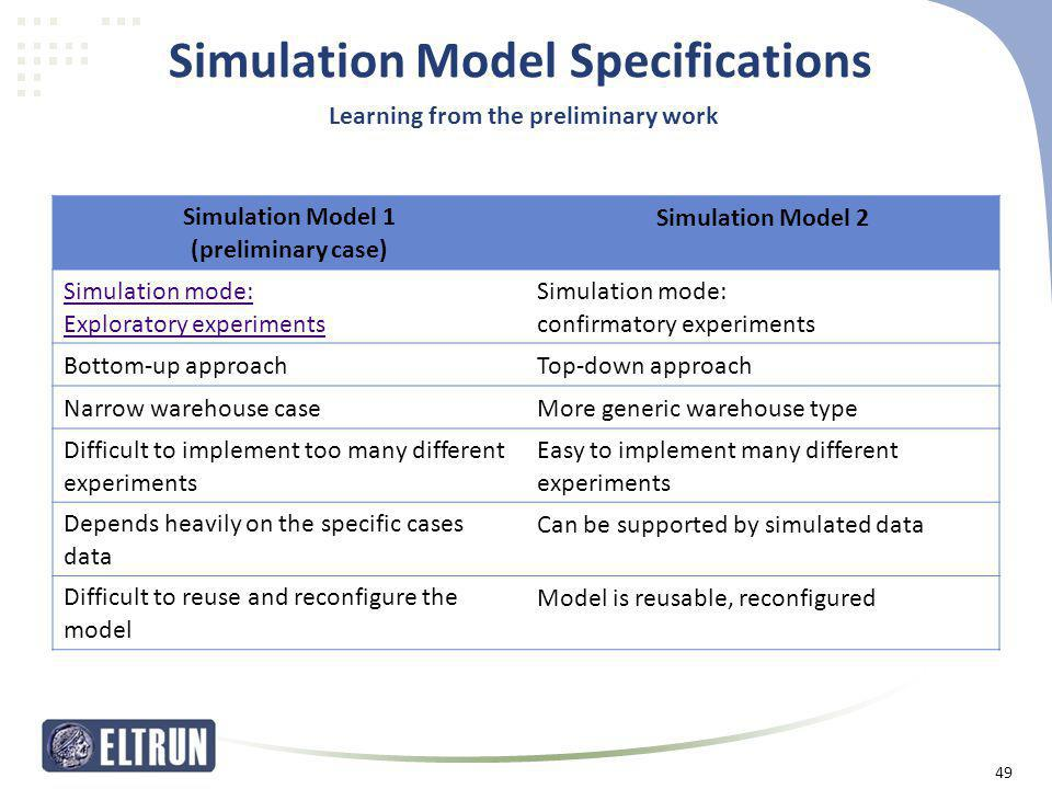 Simulation Model Specifications Learning from the preliminary work