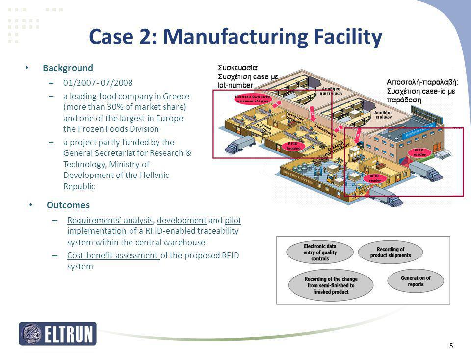 Case 2: Manufacturing Facility