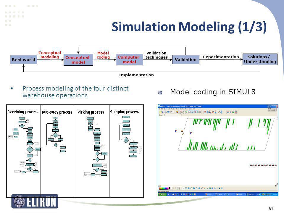 Simulation Modeling (1/3)