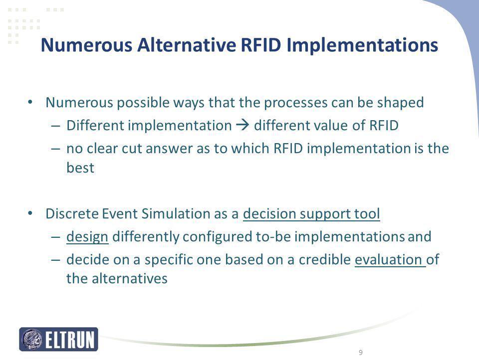 Numerous Alternative RFID Implementations