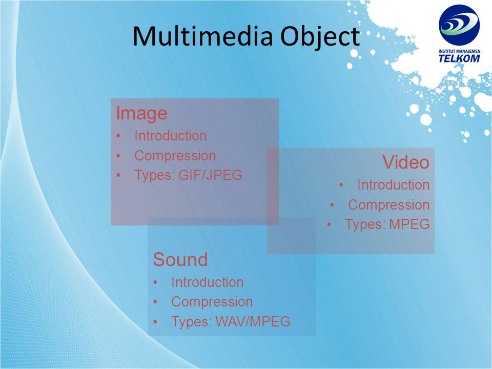 Multimedia Object Image Video Sound Introduction Compression