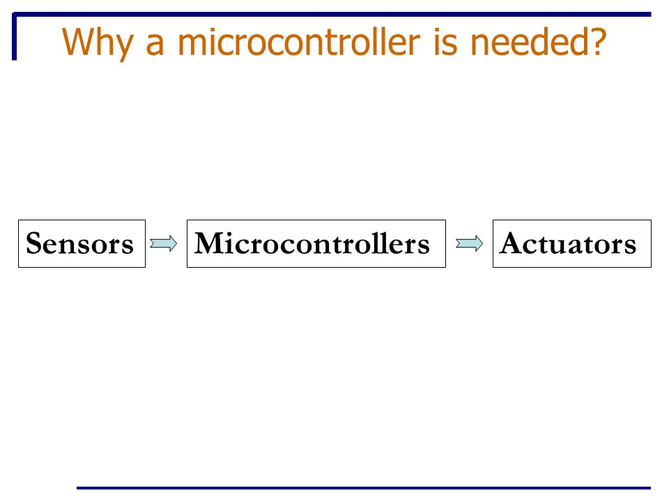 Why a microcontroller is needed