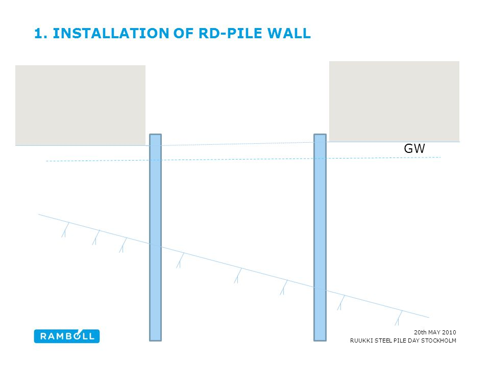 1. INSTALLATION OF RD-PILE WALL