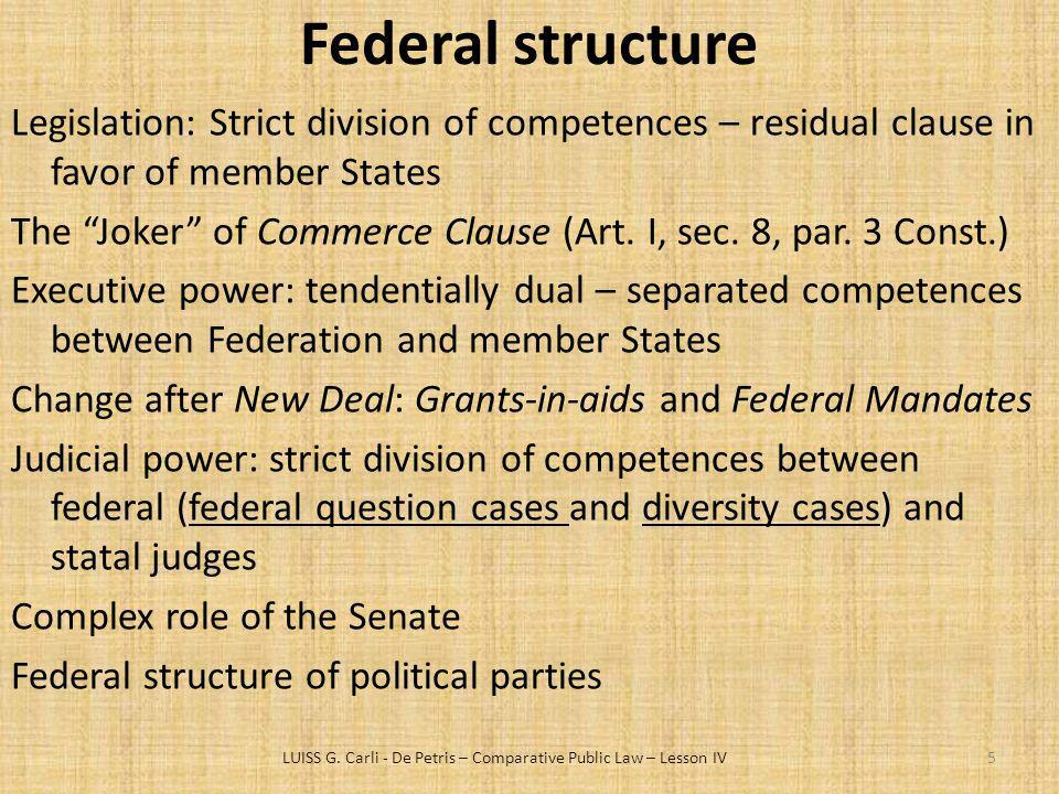 LUISS G. Carli - De Petris – Comparative Public Law – Lesson IV