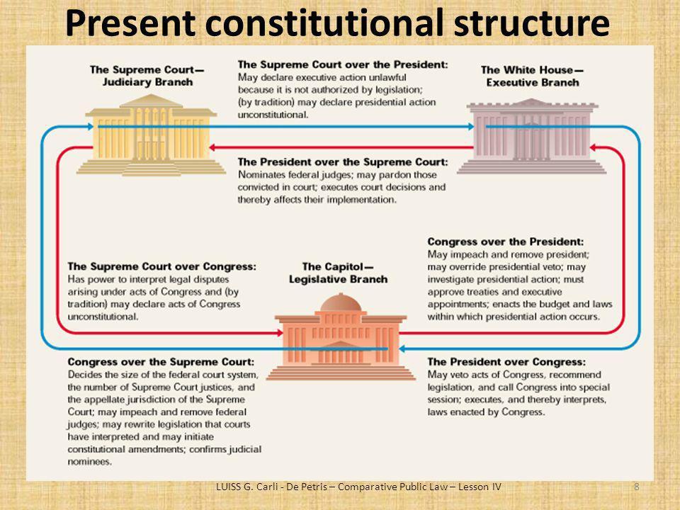 Present constitutional structure