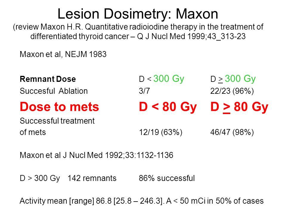 Lesion Dosimetry: Maxon