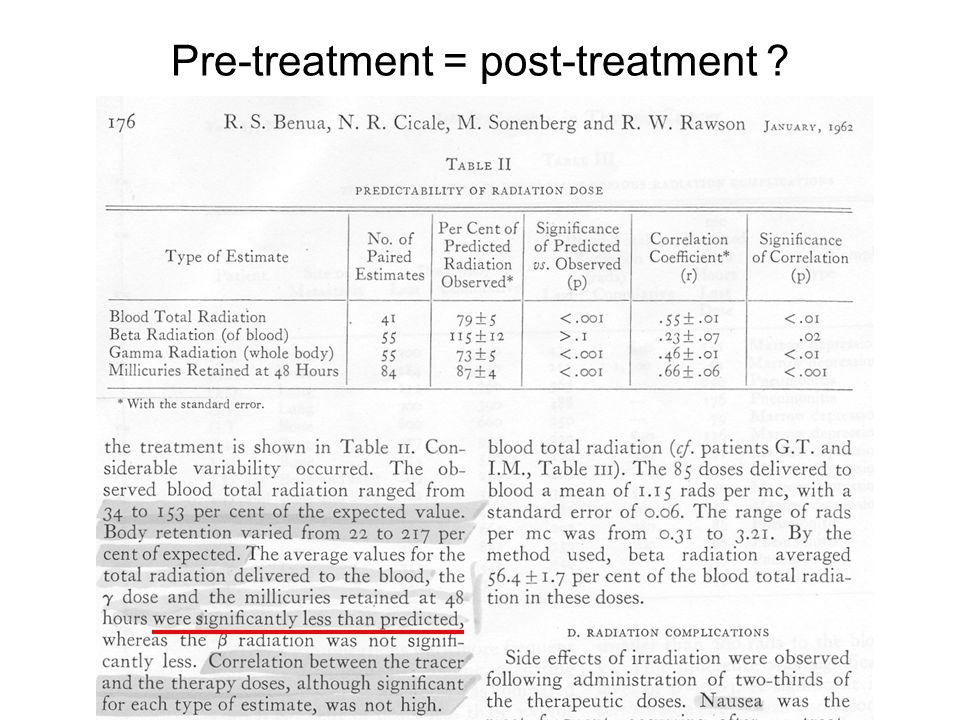 Pre-treatment = post-treatment