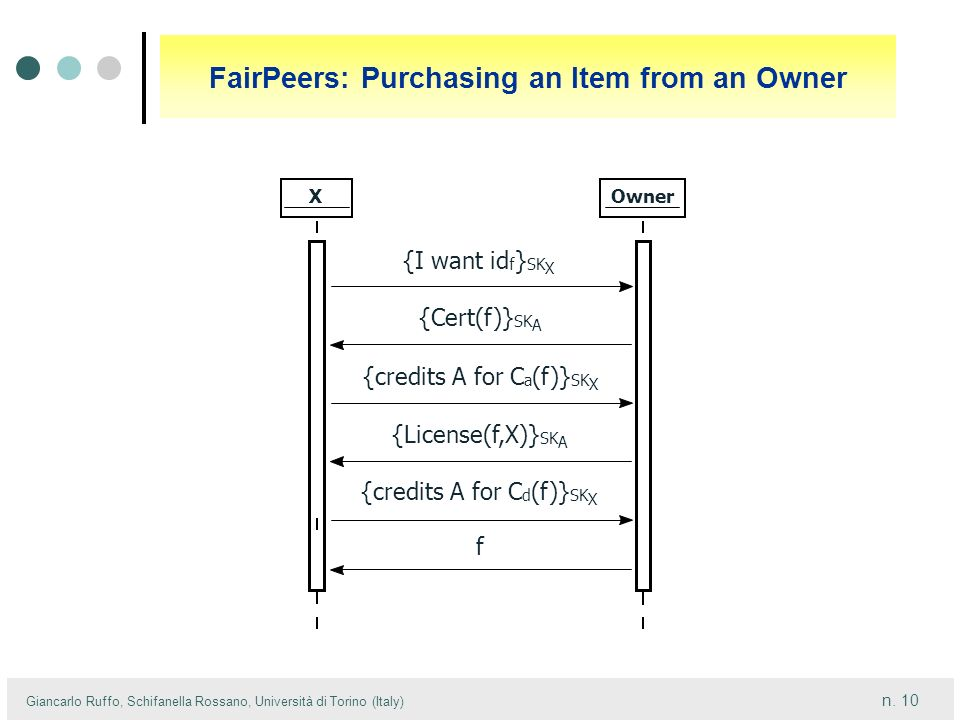 FairPeers: Purchasing an Item from an Owner