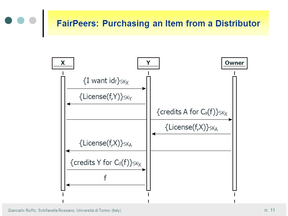 FairPeers: Purchasing an Item from a Distributor