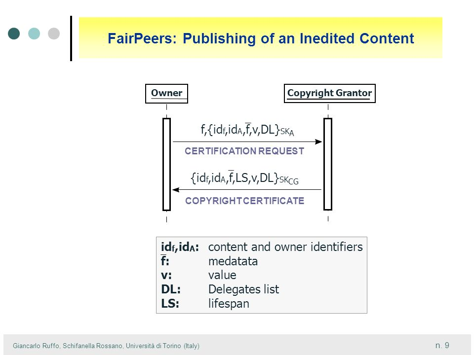 FairPeers: Publishing of an Inedited Content