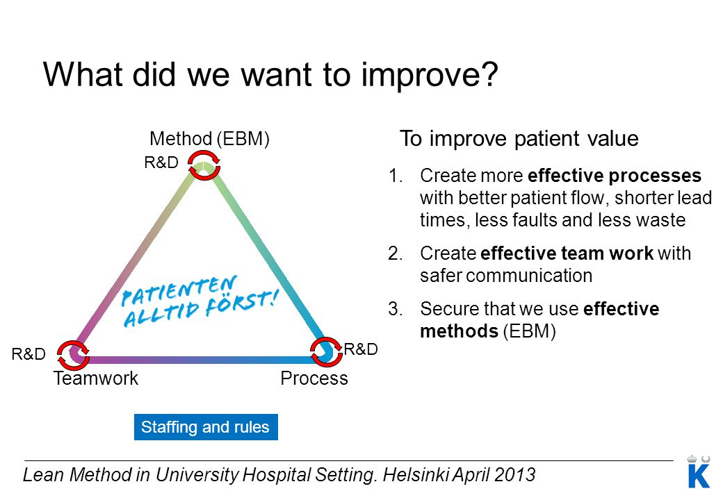 To improve patient value