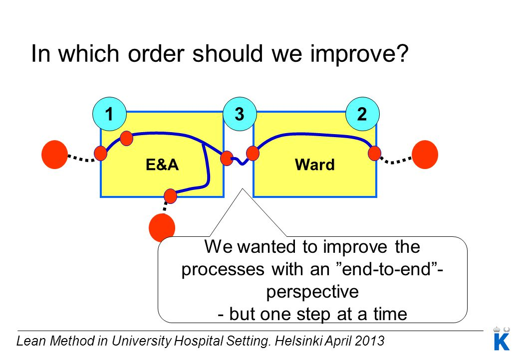 We wanted to improve the processes with an end-to-end -perspective