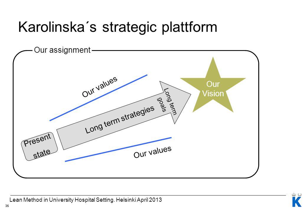 Karolinska´s strategic plattform