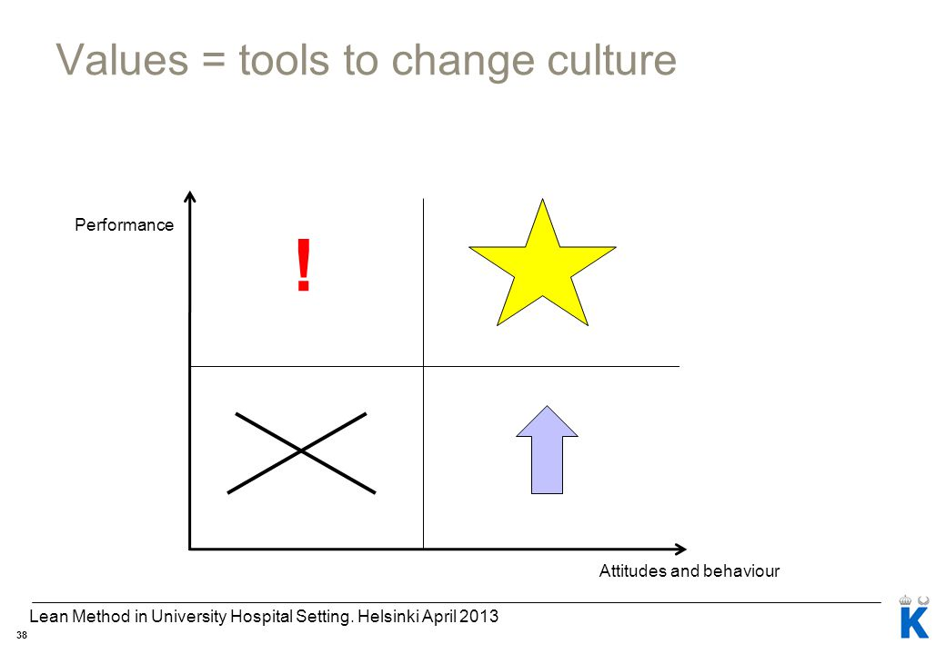 Values = tools to change culture