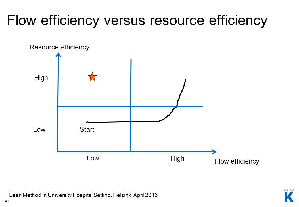 Flow efficiency versus resource efficiency