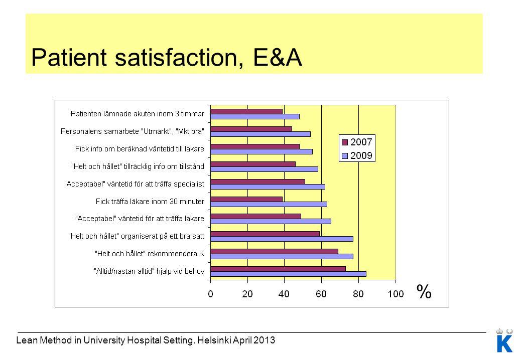 Patient satisfaction, E&A