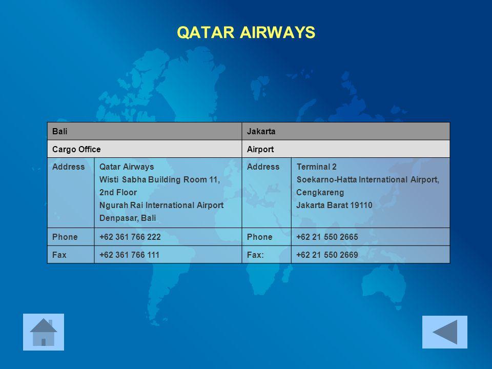 QATAR AIRWAYS Bali Jakarta Cargo Office Airport Address