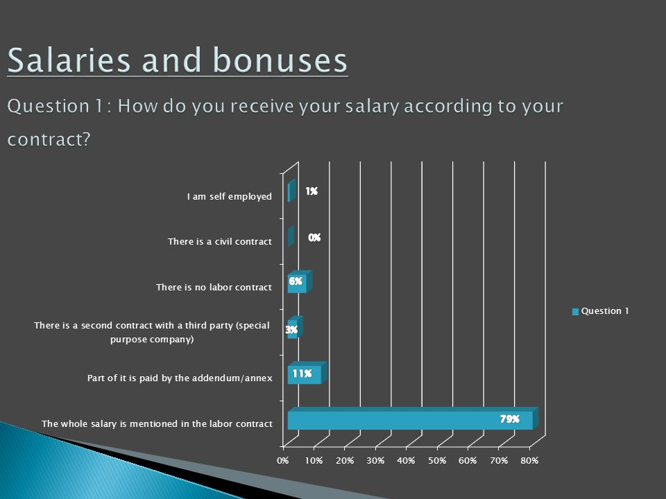 Salaries and bonuses Question 1: How do you receive your salary according to your contract