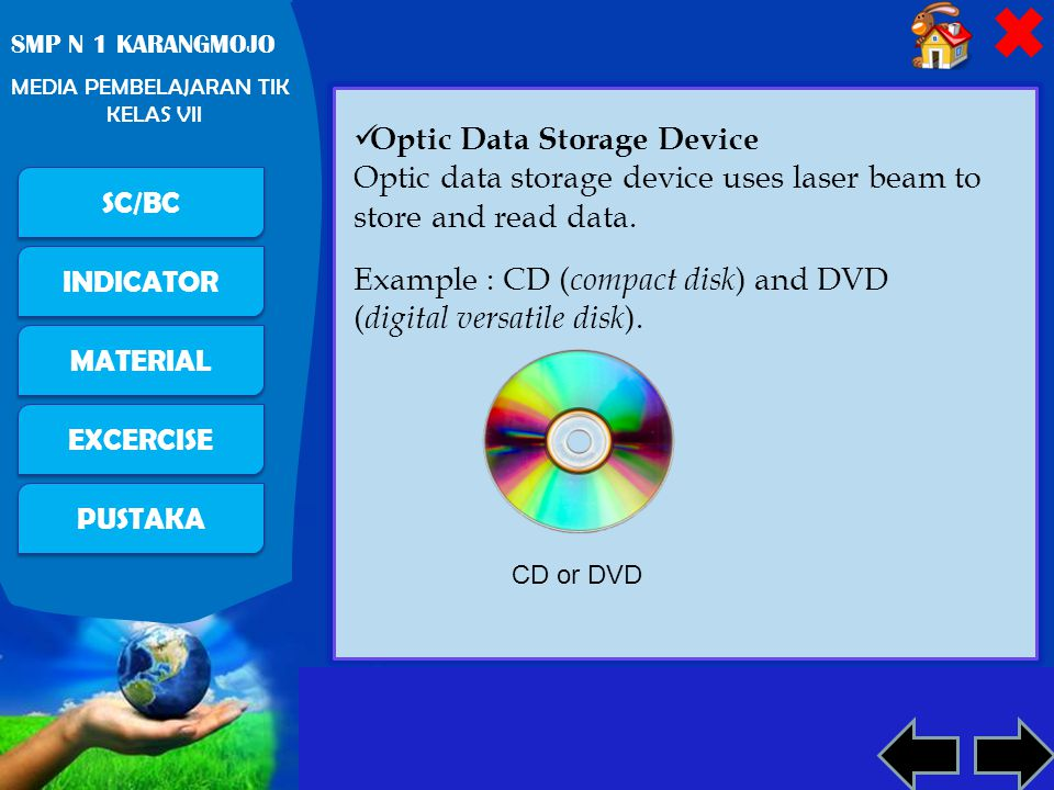 Optic Data Storage Device