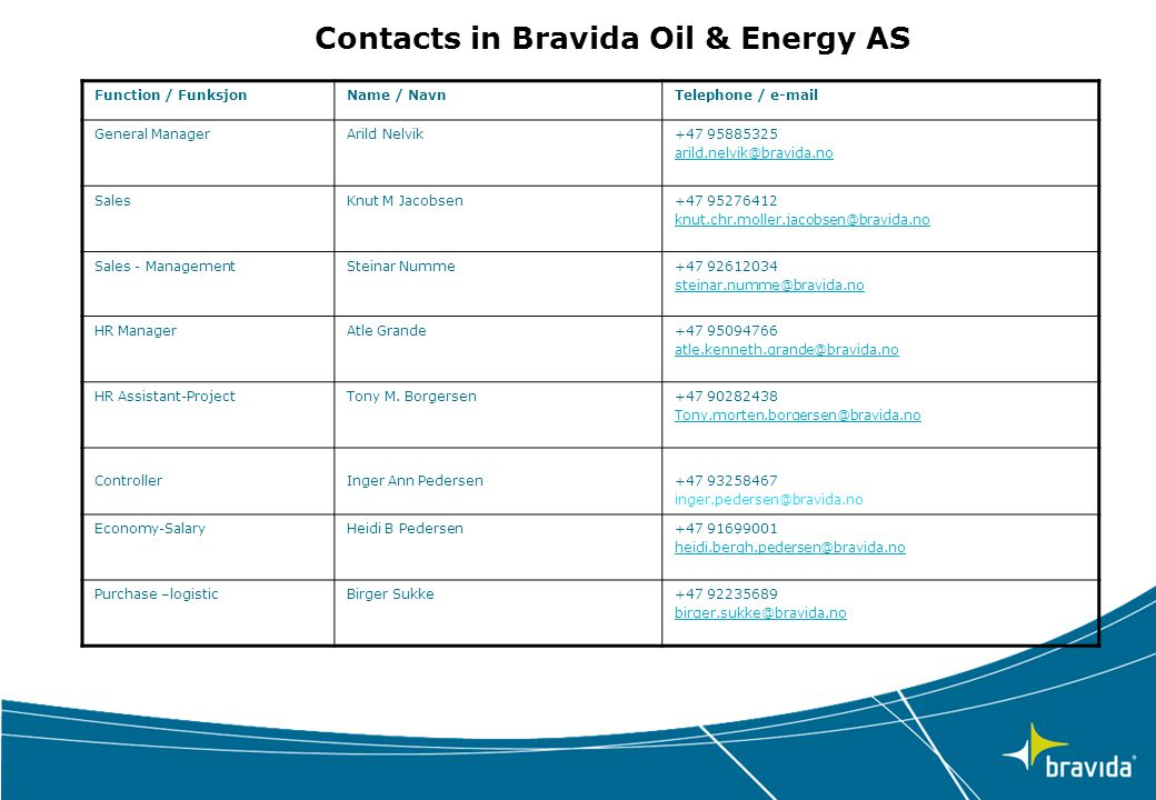 Contacts in Bravida Oil & Energy AS