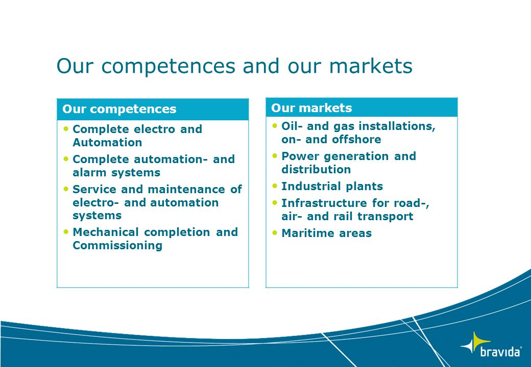 Our competences and our markets