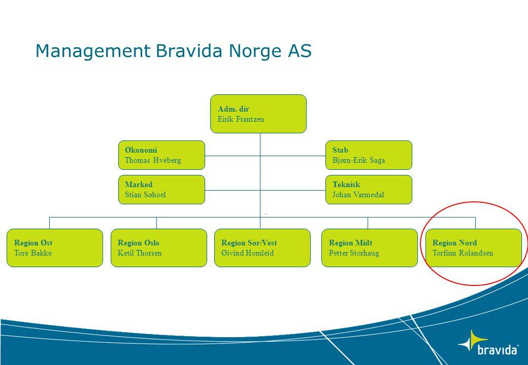 Management Bravida Norge AS