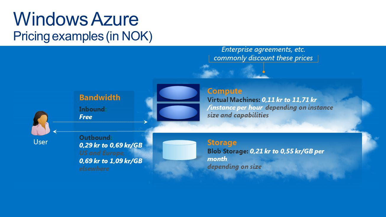 Windows Azure Pricing examples (in NOK)