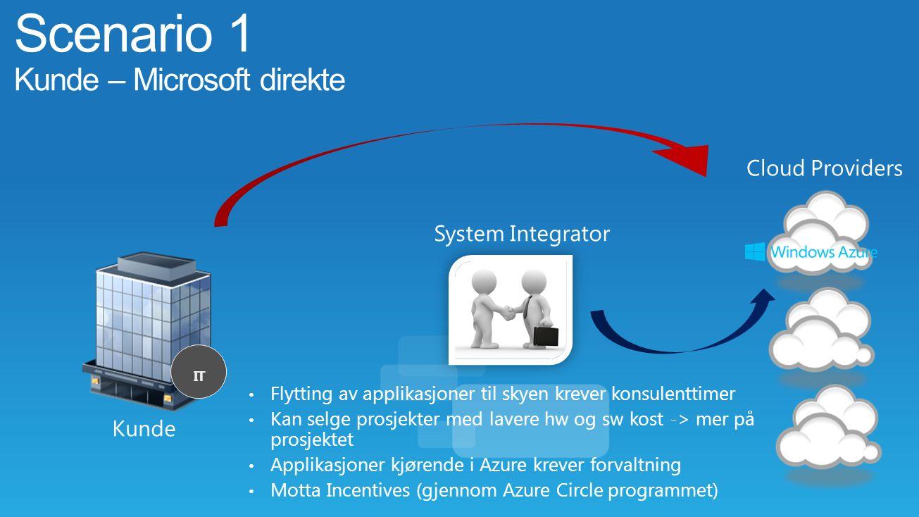 Scenario 1 Kunde – Microsoft direkte Cloud Providers System Integrator