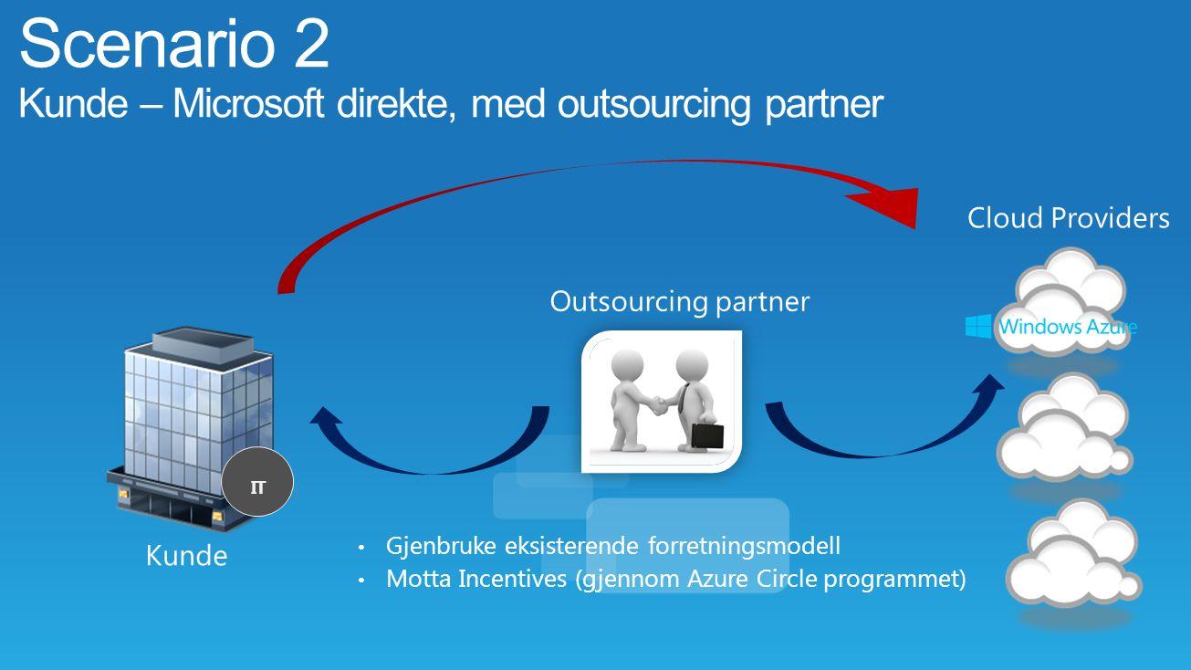 Scenario 2 Kunde – Microsoft direkte, med outsourcing partner