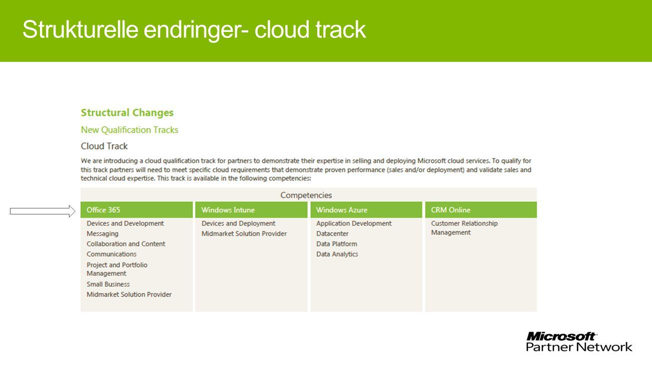 Strukturelle endringer- cloud track