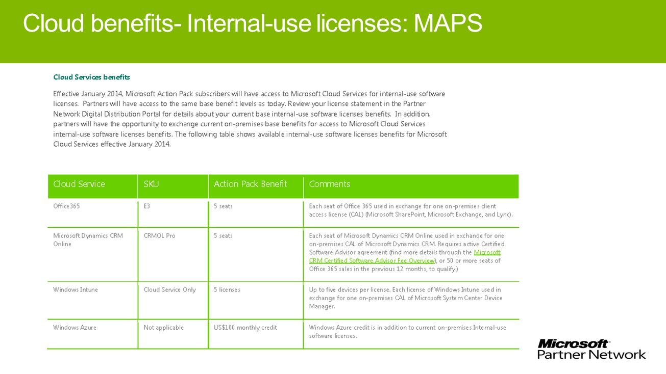 Cloud benefits- Internal-use licenses: MAPS