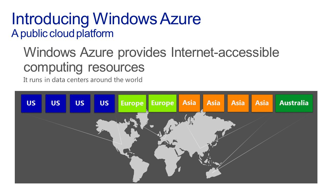 Introducing Windows Azure A public cloud platform