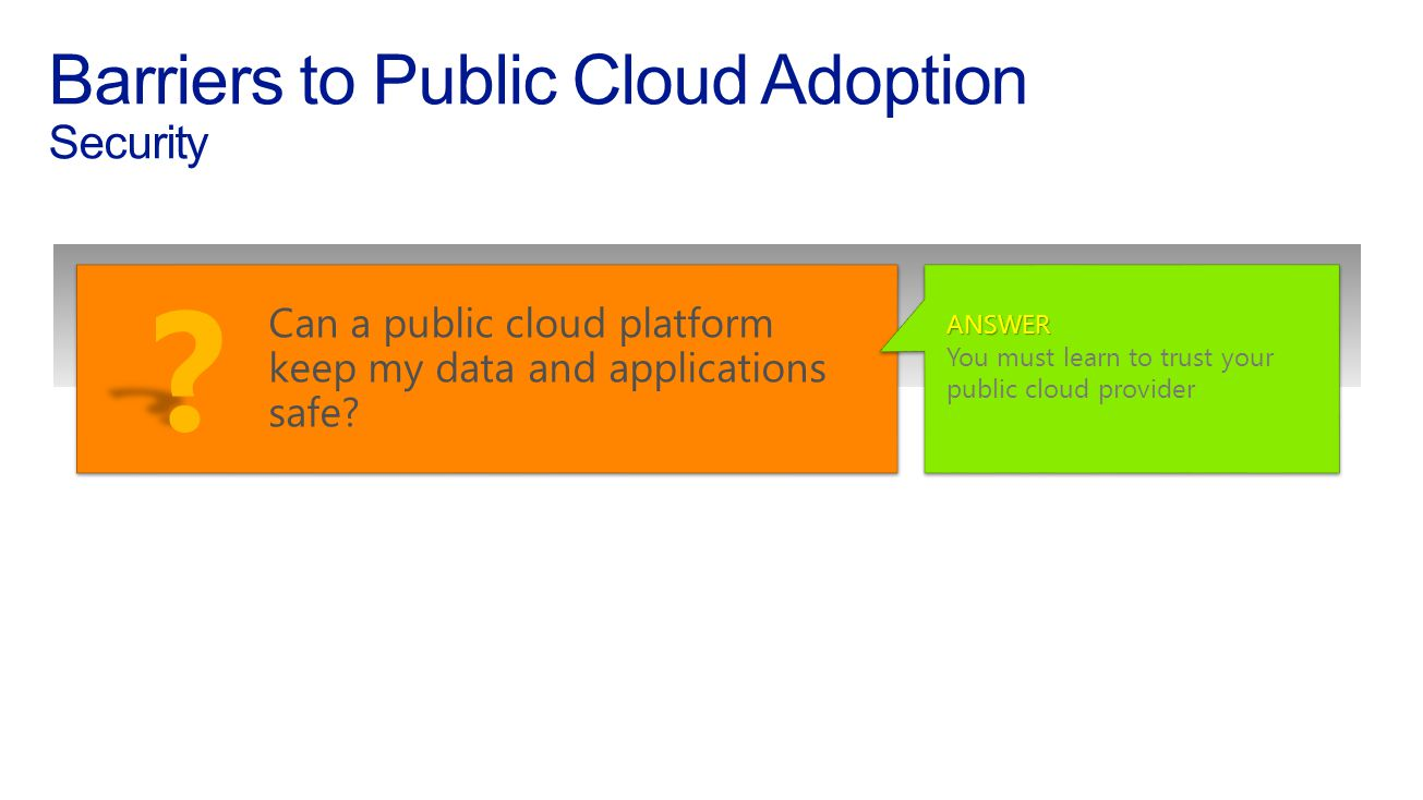 Barriers to Public Cloud Adoption Security